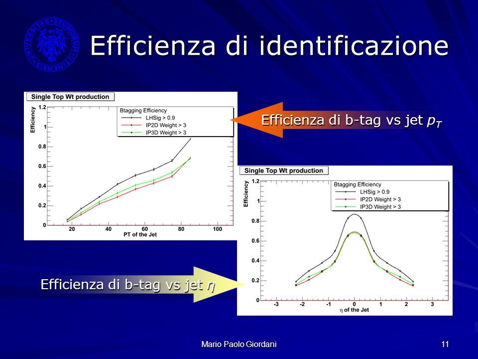 Mario Paolo Giordani 11 Efficienza di identificazione Efficienza di b-tag vs jet p T Efficienza di b-tag vs jet η