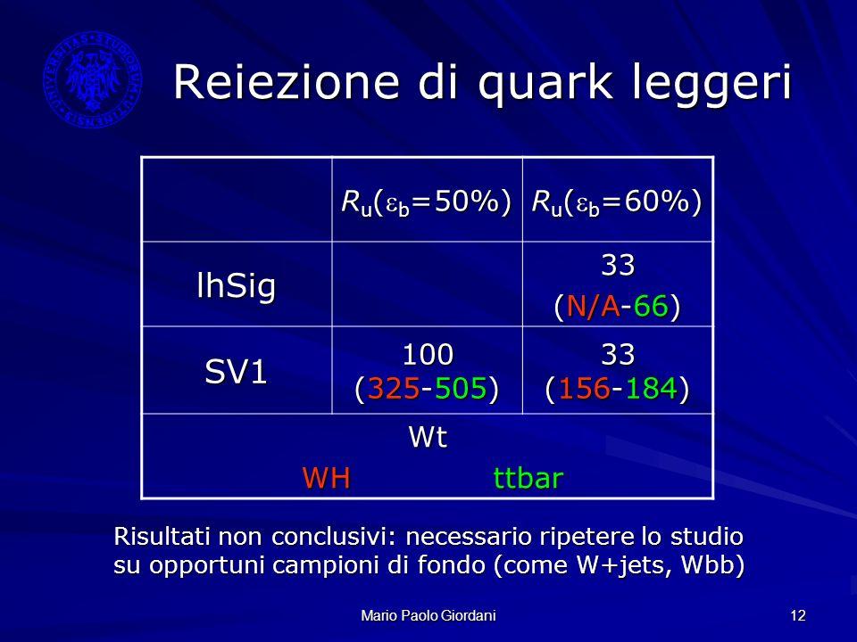 Mario Paolo Giordani 12 Reiezione di quark leggeri R u ( b =50%) R u ( b =60%) lhSig33 (N/A-66) SV1100 (325-505) 33 (156-184) Wt WH ttbar WH ttbar Ris