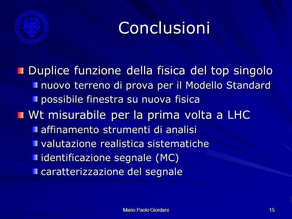 Mario Paolo Giordani 15 Conclusioni Duplice funzione della fisica del top singolo nuovo terreno di prova per il Modello Standard possibile finestra su