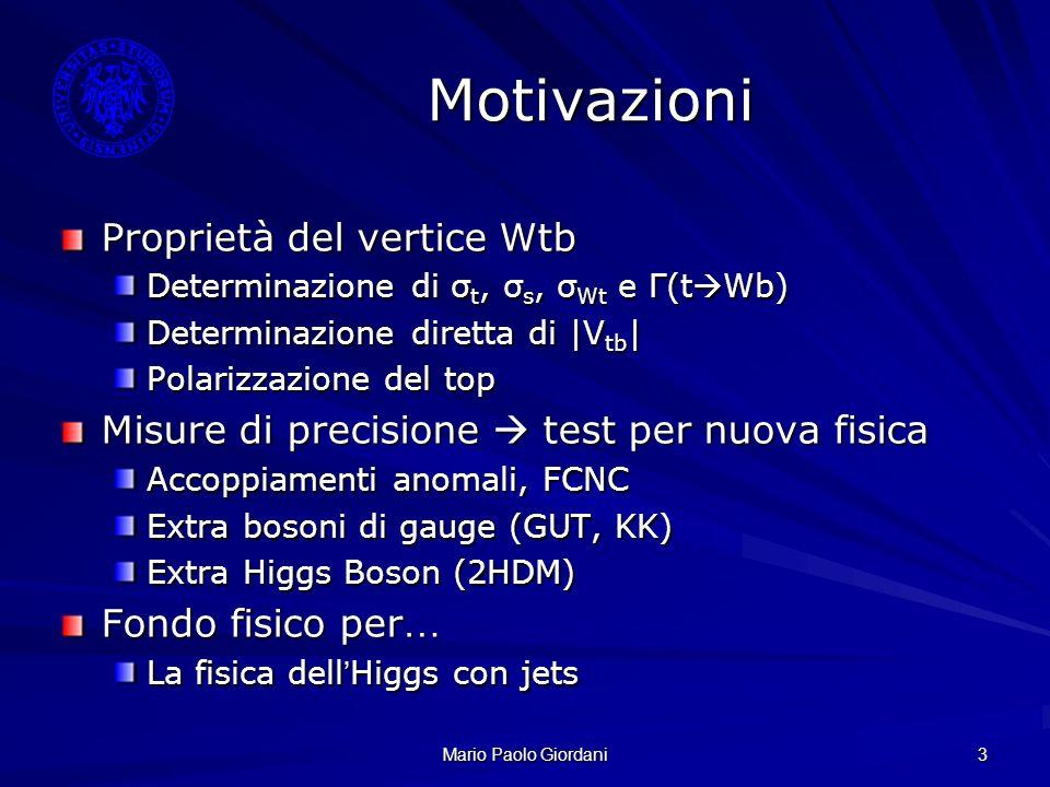 Mario Paolo Giordani 3 Motivazioni Proprietà del vertice Wtb Determinazione di σ t, σ s, σ Wt e Γ(t Wb) Determinazione diretta di |V tb | Polarizzazio