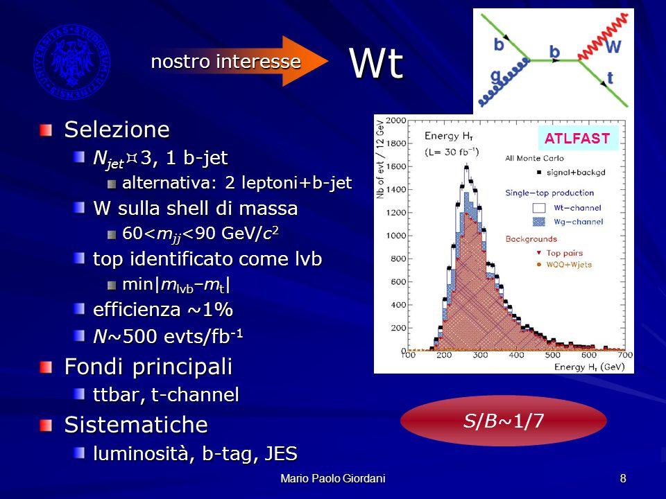 Mario Paolo Giordani 8 Wt Selezione N jet 3, 1 b-jet alternativa: 2 leptoni+b-jet W sulla shell di massa 60<m jj <90 GeV/c 2 top identificato come lvb