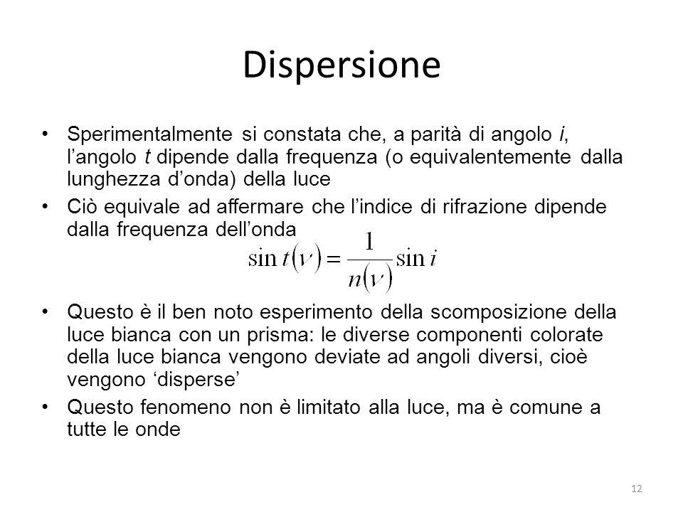 Dispersione Sperimentalmente si constata che, a parità di angolo i, langolo t dipende dalla frequenza (o equivalentemente dalla lunghezza donda) della