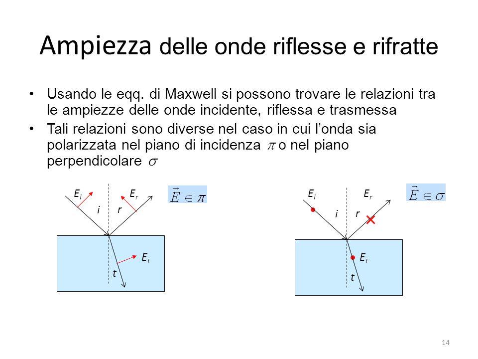 Ampiezza delle onde riflesse e rifratte Usando le eqq. di Maxwell si possono trovare le relazioni tra le ampiezze delle onde incidente, riflessa e tra