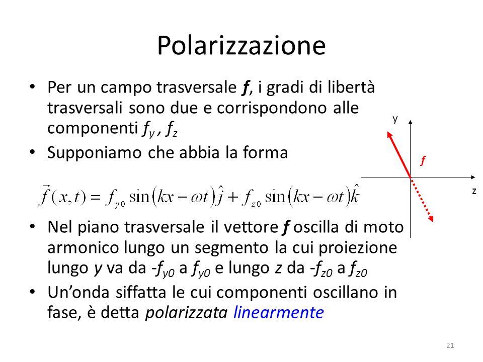 Polarizzazione Per un campo trasversale f, i gradi di libertà trasversali sono due e corrispondono alle componenti f y, f z Supponiamo che abbia la forma Nel piano trasversale il vettore f oscilla di moto armonico lungo un segmento la cui proiezione lungo y va da -f y0 a f y0 e lungo z da -f z0 a f z0 Unonda siffatta le cui componenti oscillano in fase, è detta polarizzata linearmente y z f 21