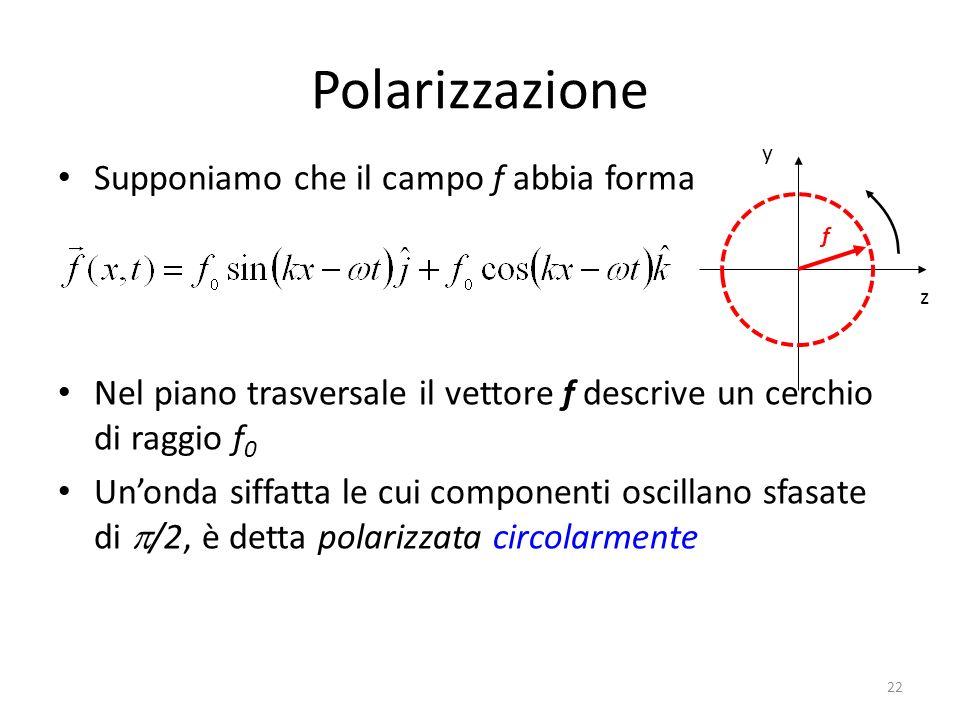 Polarizzazione Supponiamo che il campo f abbia forma Nel piano trasversale il vettore f descrive un cerchio di raggio f 0 Unonda siffatta le cui componenti oscillano sfasate di /2, è detta polarizzata circolarmente y z f 22