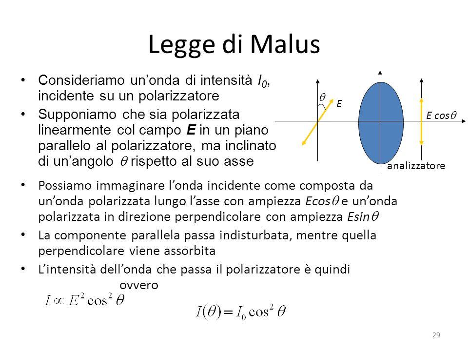 Legge di Malus Consideriamo unonda di intensità I 0, incidente su un polarizzatore Supponiamo che sia polarizzata linearmente col campo E in un piano parallelo al polarizzatore, ma inclinato di unangolo rispetto al suo asse 29 E Possiamo immaginare londa incidente come composta da unonda polarizzata lungo lasse con ampiezza Ecos e unonda polarizzata in direzione perpendicolare con ampiezza Esin La componente parallela passa indisturbata, mentre quella perpendicolare viene assorbita Lintensità dellonda che passa il polarizzatore è quindi ovvero E cos analizzatore 29
