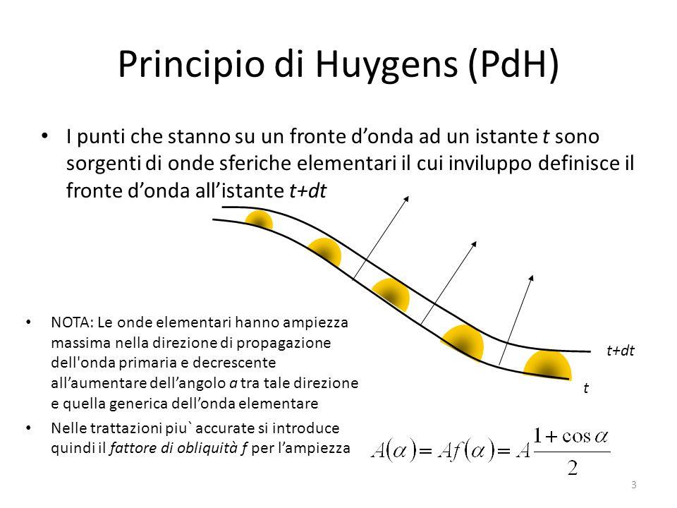 t t+dt I punti che stanno su un fronte donda ad un istante t sono sorgenti di onde sferiche elementari il cui inviluppo definisce il fronte donda allistante t+dt Principio di Huygens (PdH) NOTA: Le onde elementari hanno ampiezza massima nella direzione di propagazione dell onda primaria e decrescente allaumentare dellangolo a tra tale direzione e quella generica dellonda elementare Nelle trattazioni piu` accurate si introduce quindi il fattore di obliquità f per lampiezza 3