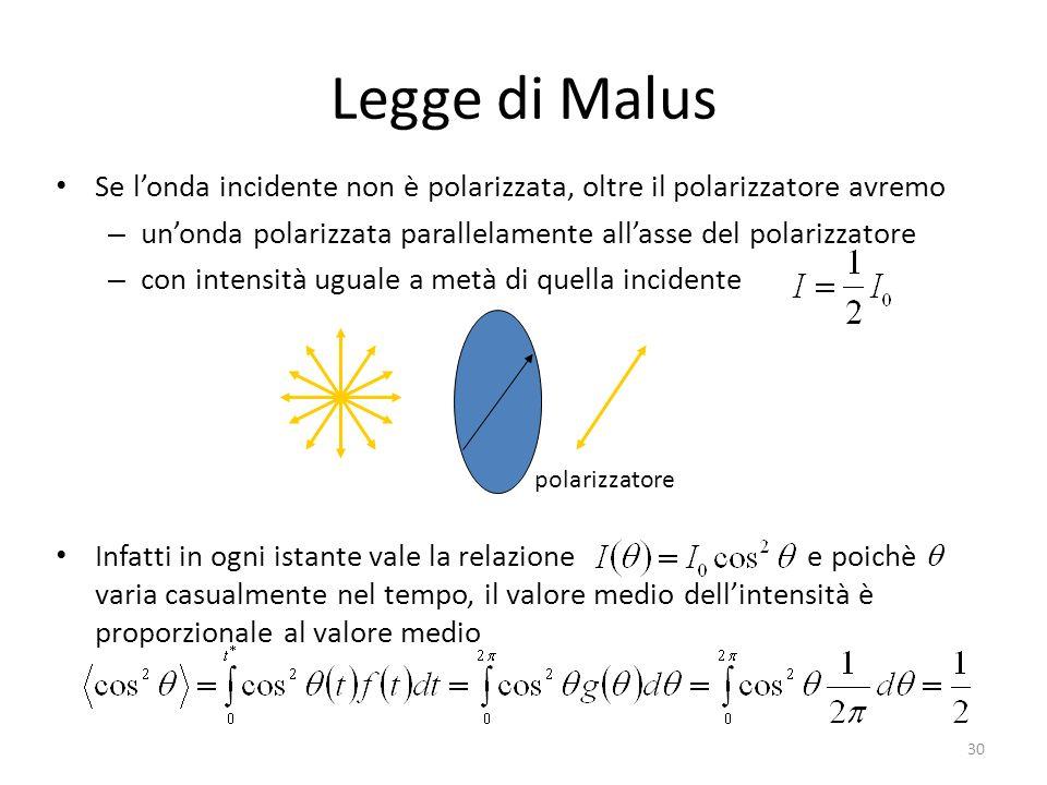 Legge di Malus Se londa incidente non è polarizzata, oltre il polarizzatore avremo – unonda polarizzata parallelamente allasse del polarizzatore – con intensità uguale a metà di quella incidente Infatti in ogni istante vale la relazione e poichè varia casualmente nel tempo, il valore medio dellintensità è proporzionale al valore medio 30 polarizzatore