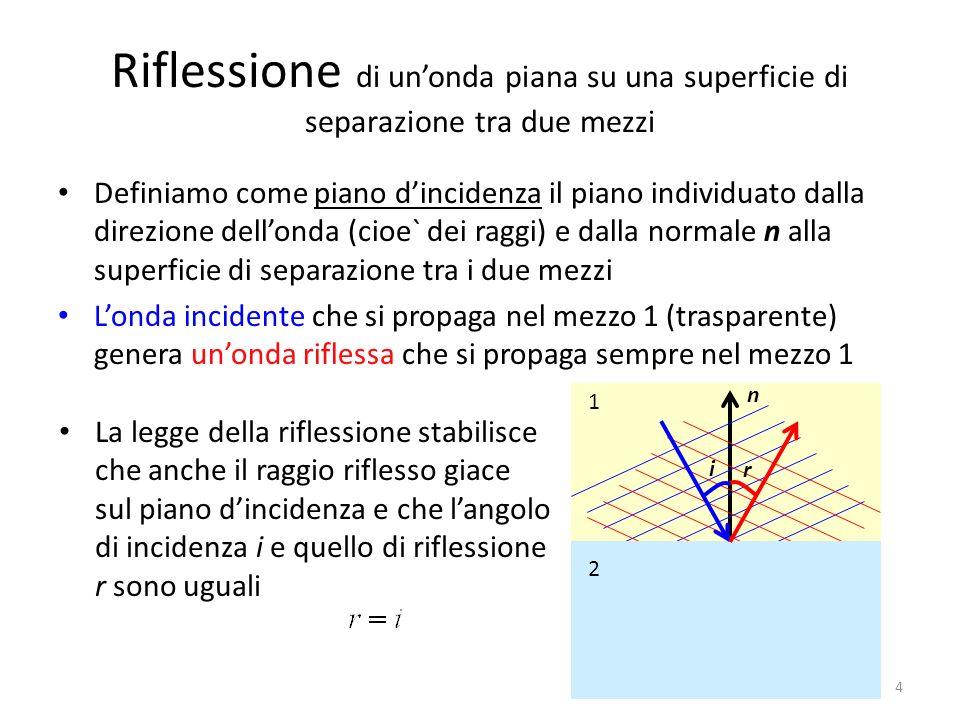 Riflessione di unonda piana su una superficie di separazione tra due mezzi Definiamo come piano dincidenza il piano individuato dalla direzione dellonda (cioe` dei raggi) e dalla normale n alla superficie di separazione tra i due mezzi Londa incidente che si propaga nel mezzo 1 (trasparente) genera unonda riflessa che si propaga sempre nel mezzo 1 4 La legge della riflessione stabilisce che anche il raggio riflesso giace sul piano dincidenza e che langolo di incidenza i e quello di riflessione r sono uguali i r 1 2 n