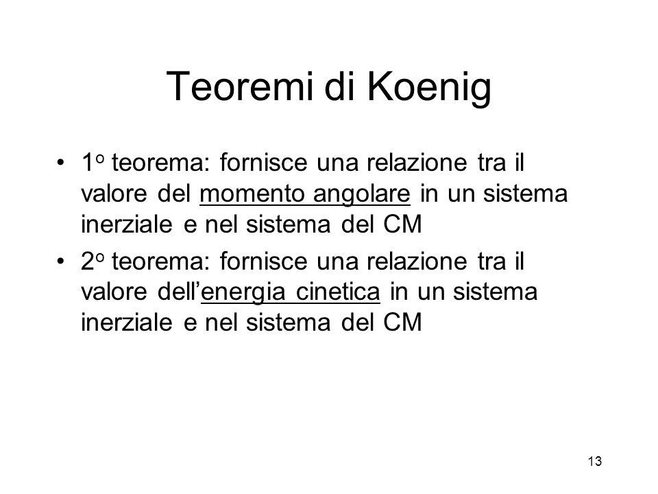 Teoremi di Koenig 1 o teorema: fornisce una relazione tra il valore del momento angolare in un sistema inerziale e nel sistema del CM 2 o teorema: fornisce una relazione tra il valore dellenergia cinetica in un sistema inerziale e nel sistema del CM 13