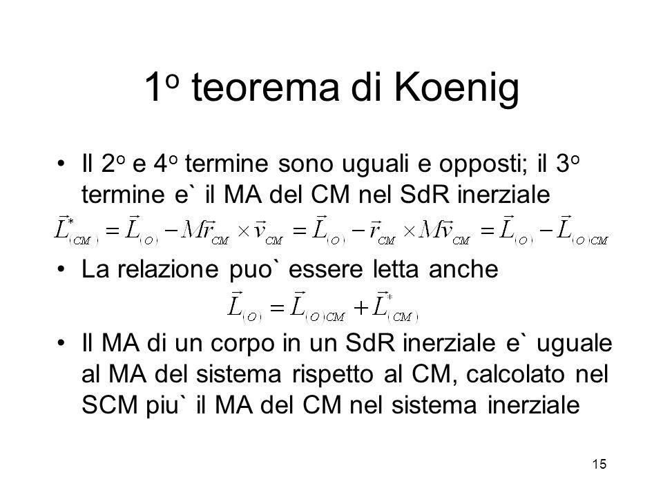 2 o teorema di Koenig Calcoliamo ora lenergia cinetica 16