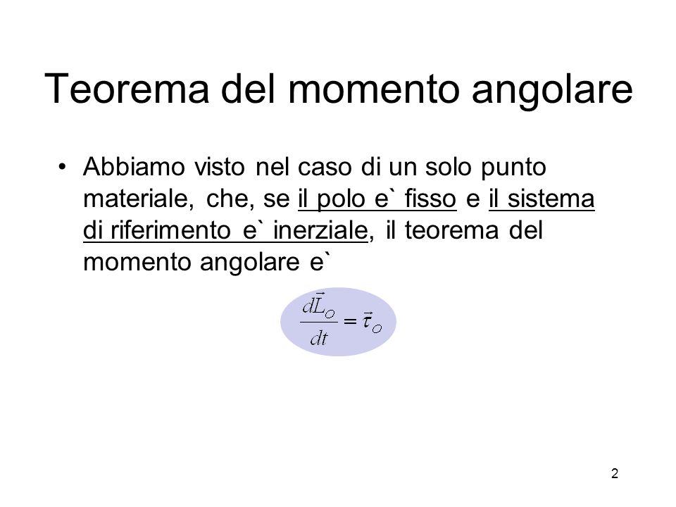 Teorema del momento angolare Abbiamo visto nel caso di un solo punto materiale, che, se il polo e` fisso e il sistema di riferimento e` inerziale, il teorema del momento angolare e` 2
