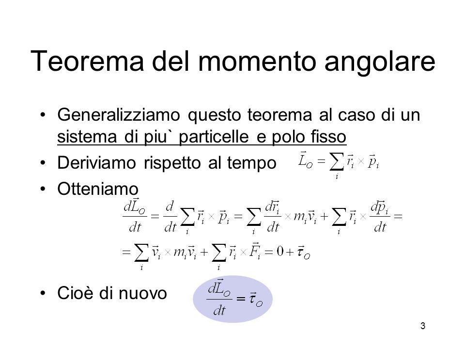 Teorema del momento angolare Generalizziamo ora al caso di un sistema di piu` particelle e di un polo mobile Deriviamo rispetto al tempo lequazione che lega il MA calcolato rispetto ad un polo fisso O e un polo mobile Q Otteniamo 4