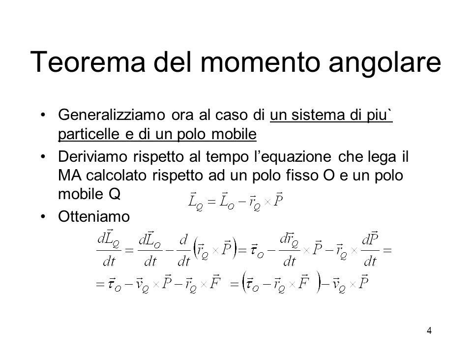 Teorema del momento angolare Ricordando che lespressione tra parentesi è il momento rispetto al polo mobile Q, otteniamo Espressione che differisce per la presenza del secondo termine da quella trovata per il polo fisso Ovviamente si ritrova quella equazione se anche Q è fisso: in tal caso il secondo termine è nullo 5