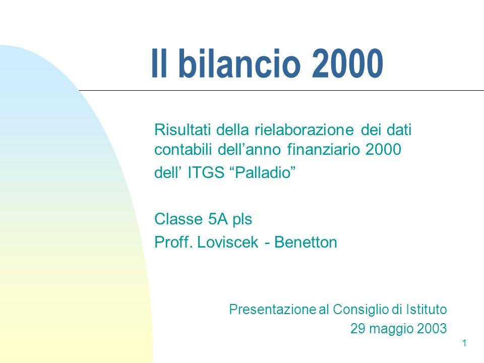 1 Il bilancio 2000 Risultati della rielaborazione dei dati contabili dellanno finanziario 2000 dell ITGS Palladio Classe 5A pls Proff.