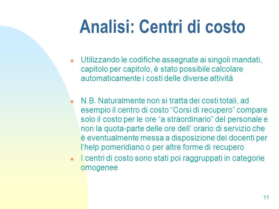 11 Analisi: Centri di costo Utilizzando le codifiche assegnate ai singoli mandati, capitolo per capitolo, è stato possibile calcolare automaticamente i costi delle diverse attività N.B.