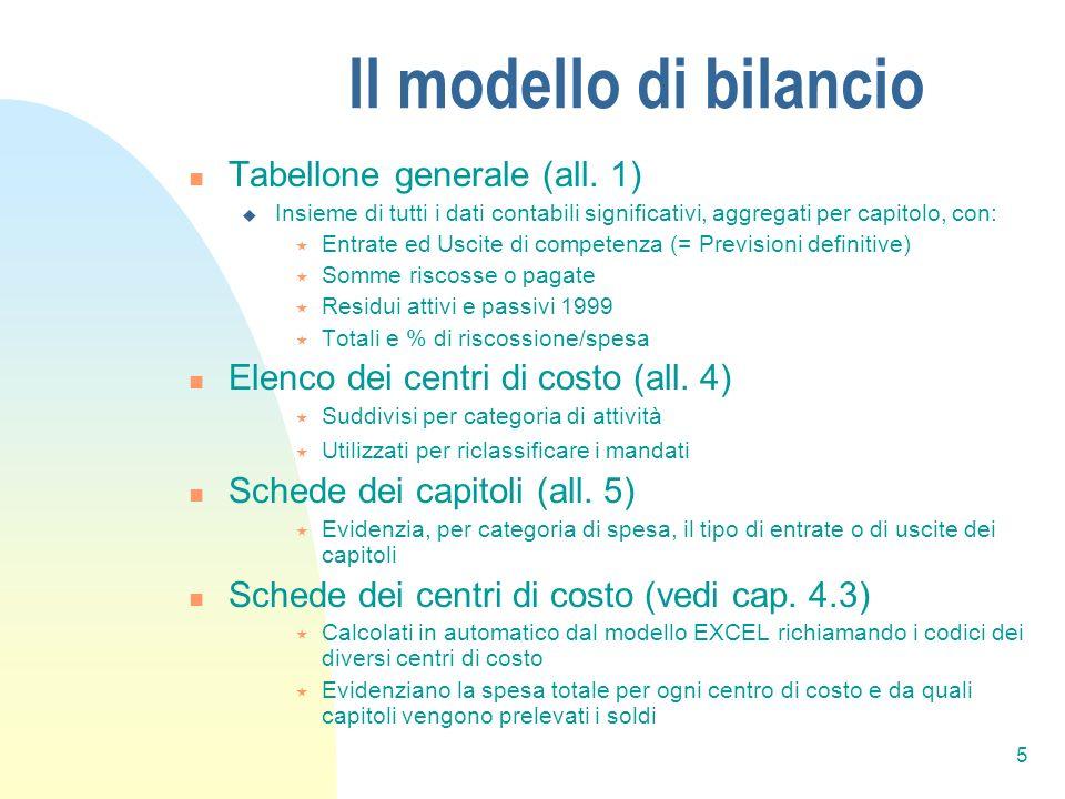 5 Il modello di bilancio Tabellone generale (all.