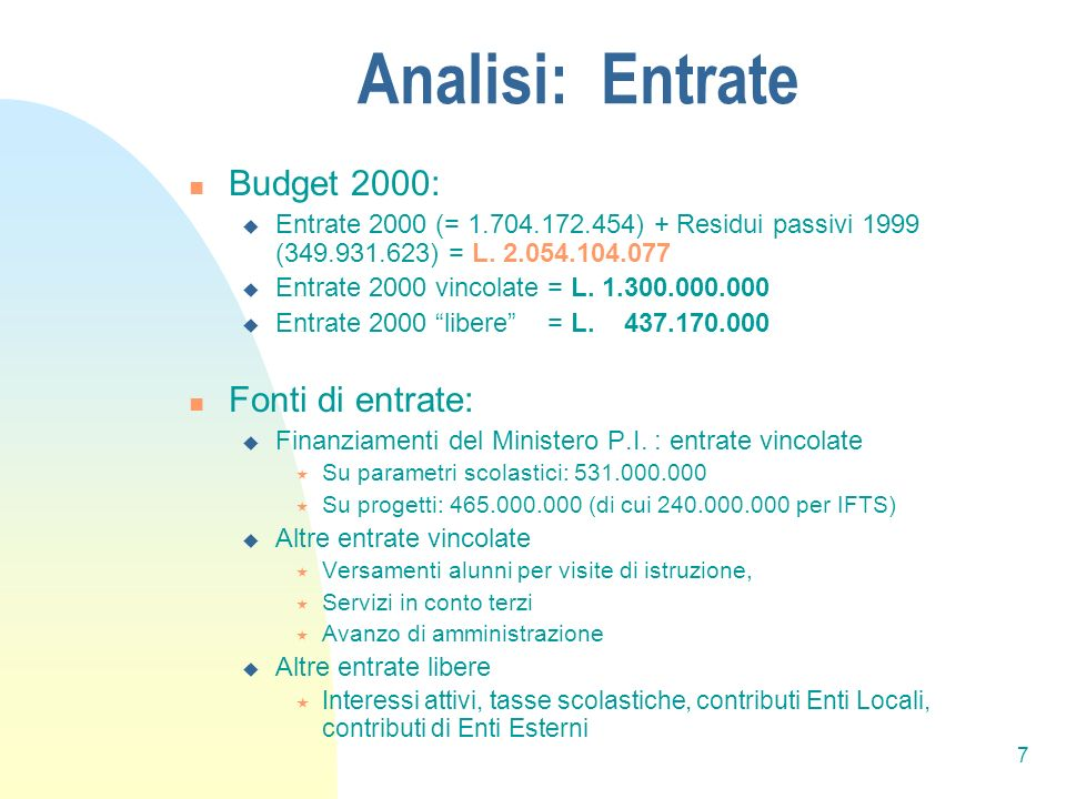 7 Analisi: Entrate Budget 2000: Entrate 2000 (= 1.704.172.454) + Residui passivi 1999 (349.931.623) = L.