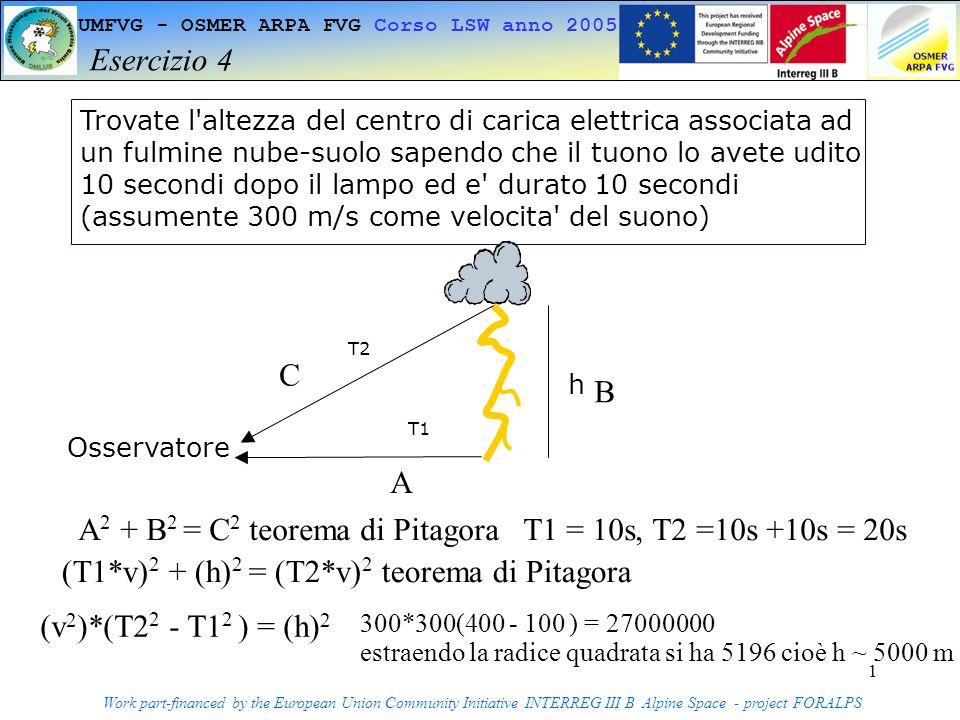 1 UMFVG - OSMER ARPA FVG Corso LSW anno 2005 Esercizio 4 Work part-financed by the European Union Community Initiative INTERREG III B Alpine Space - project FORALPS Trovate l altezza del centro di carica elettrica associata ad un fulmine nube-suolo sapendo che il tuono lo avete udito 10 secondi dopo il lampo ed e durato 10 secondi (assumente 300 m/s come velocita del suono) Osservatore T1 T2 h A C B A 2 + B 2 = C 2 teorema di Pitagora T1 = 10s, T2 =10s +10s = 20s (T1*v) 2 + (h) 2 = (T2*v) 2 teorema di Pitagora (v 2 )*(T2 2 - T1 2 ) = (h) 2 300*300(400 - 100 ) = 27000000 estraendo la radice quadrata si ha 5196 cioè h ~ 5000 m