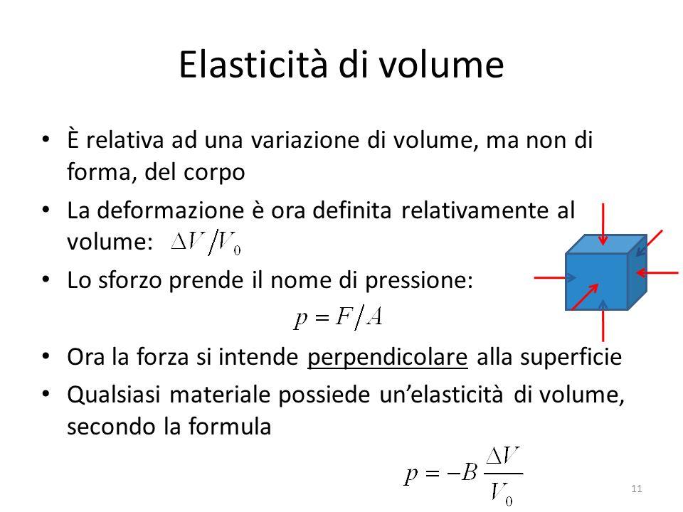 Elasticità di volume È relativa ad una variazione di volume, ma non di forma, del corpo La deformazione è ora definita relativamente al volume: Lo sfo