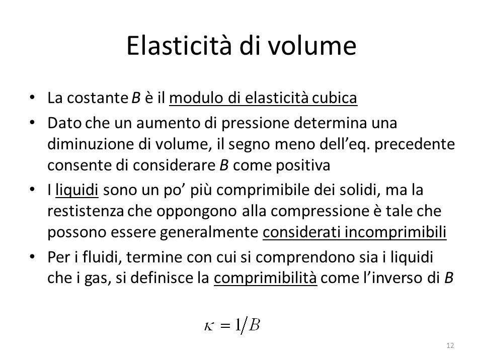 Elasticità di volume La costante B è il modulo di elasticità cubica Dato che un aumento di pressione determina una diminuzione di volume, il segno men