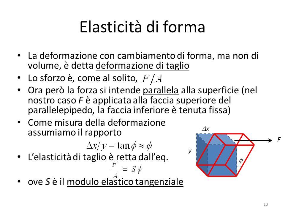 Elasticità di forma La deformazione con cambiamento di forma, ma non di volume, è detta deformazione di taglio Lo sforzo è, come al solito, Ora però l