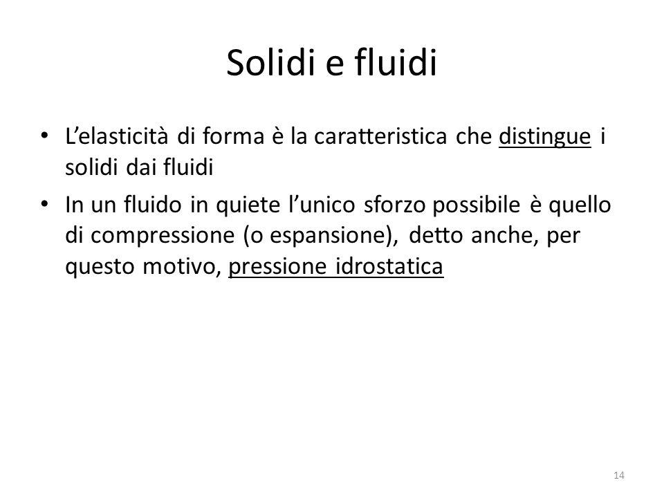 Solidi e fluidi Lelasticità di forma è la caratteristica che distingue i solidi dai fluidi In un fluido in quiete lunico sforzo possibile è quello di