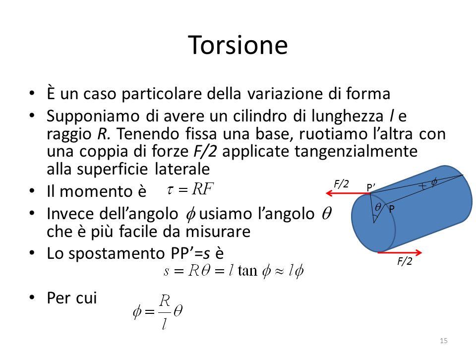 Torsione È un caso particolare della variazione di forma Supponiamo di avere un cilindro di lunghezza l e raggio R. Tenendo fissa una base, ruotiamo l