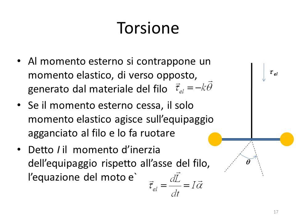Torsione Al momento esterno si contrappone un momento elastico, di verso opposto, generato dal materiale del filo Se il momento esterno cessa, il solo