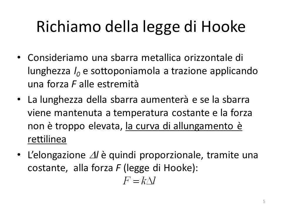 Richiamo della legge di Hooke Consideriamo una sbarra metallica orizzontale di lunghezza l 0 e sottoponiamola a trazione applicando una forza F alle e