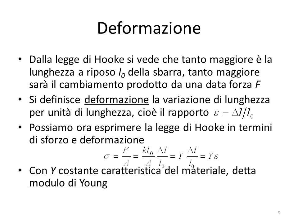 Elasticità La legge di Hooke scritta nella forma sforzo=modulo di elasticità x deformazione è valida anche per altri tipi di deformazione elastica 10