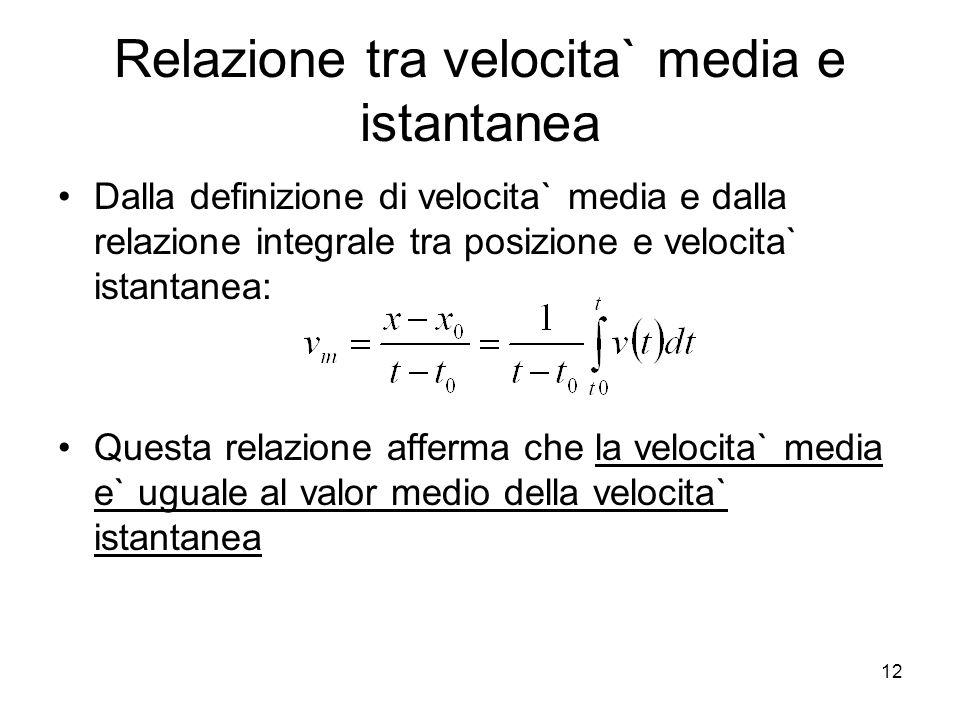 Relazione tra velocita` media e istantanea Dalla definizione di velocita` media e dalla relazione integrale tra posizione e velocita` istantanea: Ques