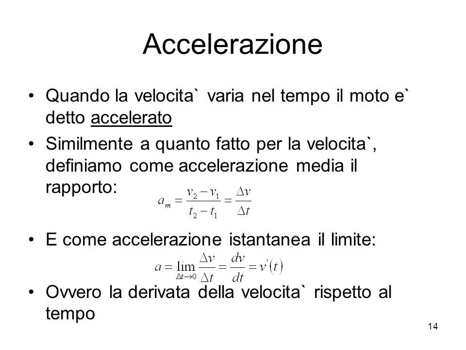Accelerazione Quando la velocita` varia nel tempo il moto e` detto accelerato Similmente a quanto fatto per la velocita`, definiamo come accelerazione