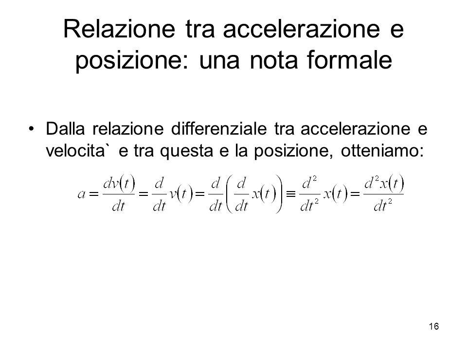Relazione tra accelerazione e posizione: una nota formale Dalla relazione differenziale tra accelerazione e velocita` e tra questa e la posizione, ott
