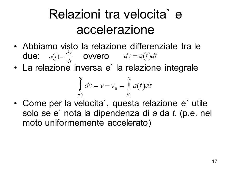 Relazioni tra velocita` e accelerazione Abbiamo visto la relazione differenziale tra le due:ovvero La relazione inversa e` la relazione integrale Come