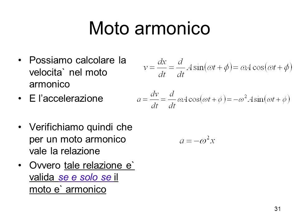 Moto armonico Possiamo calcolare la velocita` nel moto armonico E laccelerazione Verifichiamo quindi che per un moto armonico vale la relazione Ovvero