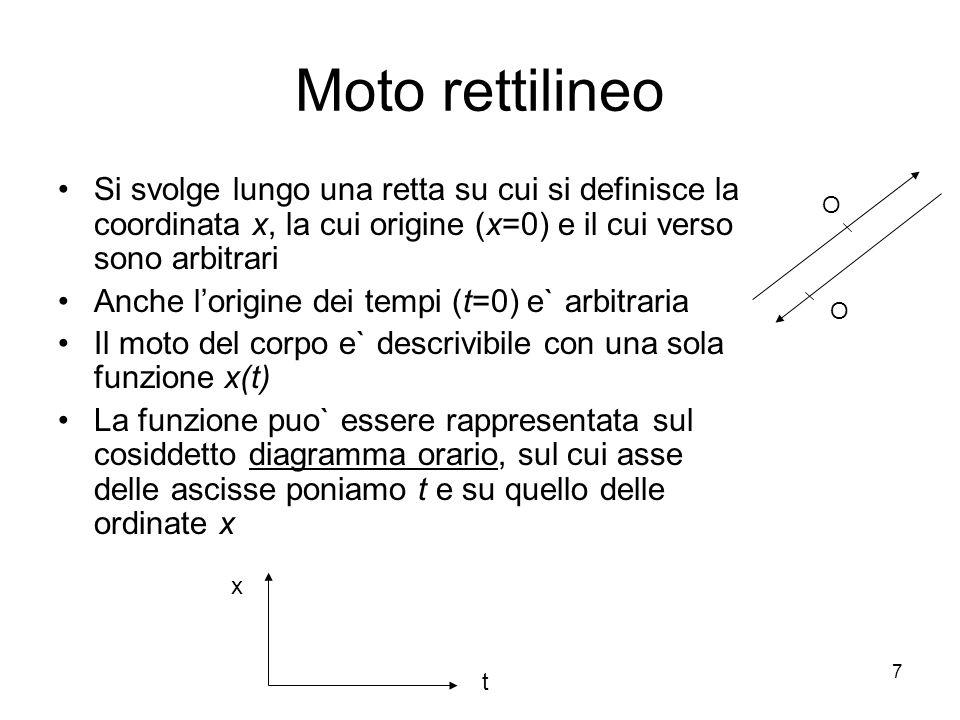 Moto rettilineo Si svolge lungo una retta su cui si definisce la coordinata x, la cui origine (x=0) e il cui verso sono arbitrari Anche lorigine dei t