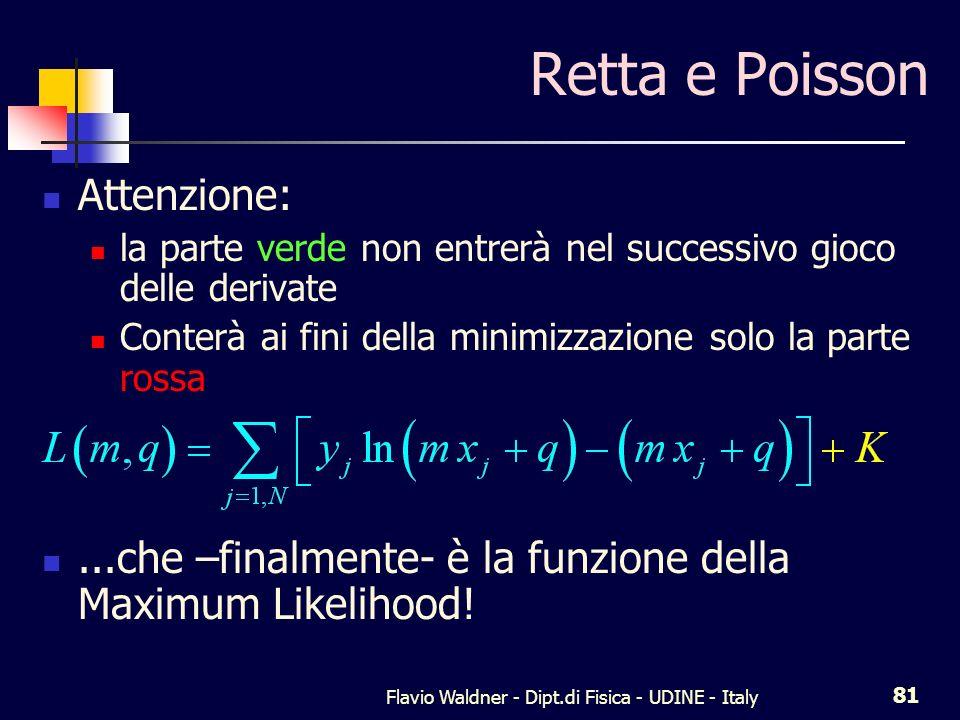 Flavio Waldner - Dipt.di Fisica - UDINE - Italy 81 Retta e Poisson Attenzione: la parte verde non entrerà nel successivo gioco delle derivate Conterà