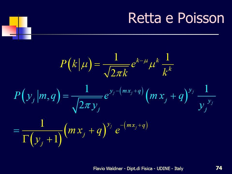Flavio Waldner - Dipt.di Fisica - UDINE - Italy 75 Retta e Poisson Questa ci dà la probabilità......