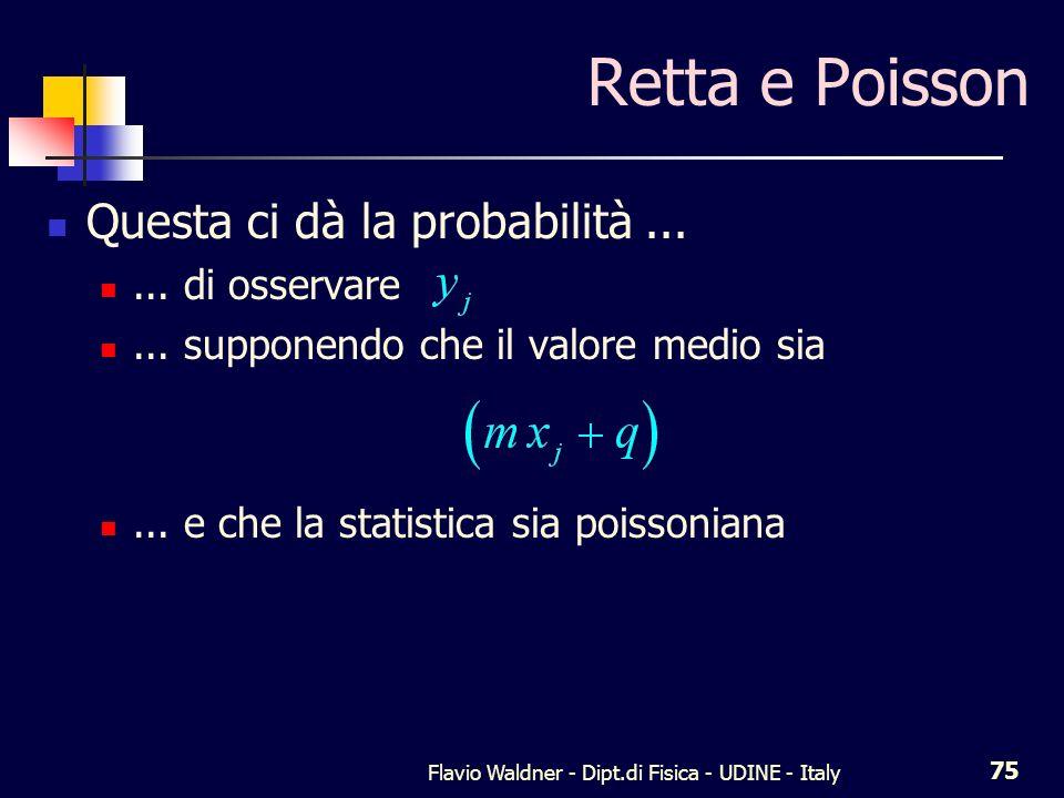 Flavio Waldner - Dipt.di Fisica - UDINE - Italy 76 Retta e Poisson Costruiamo ora il prodotto di tutte le probabilità È la probabilità di osservare il set di dati nelle ipotesi date...sempre che i dati siano indipendenti!
