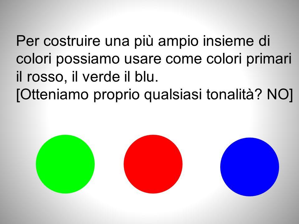 Per costruire una più ampio insieme di colori possiamo usare come colori primari il rosso, il verde il blu. [Otteniamo proprio qualsiasi tonalità? NO]