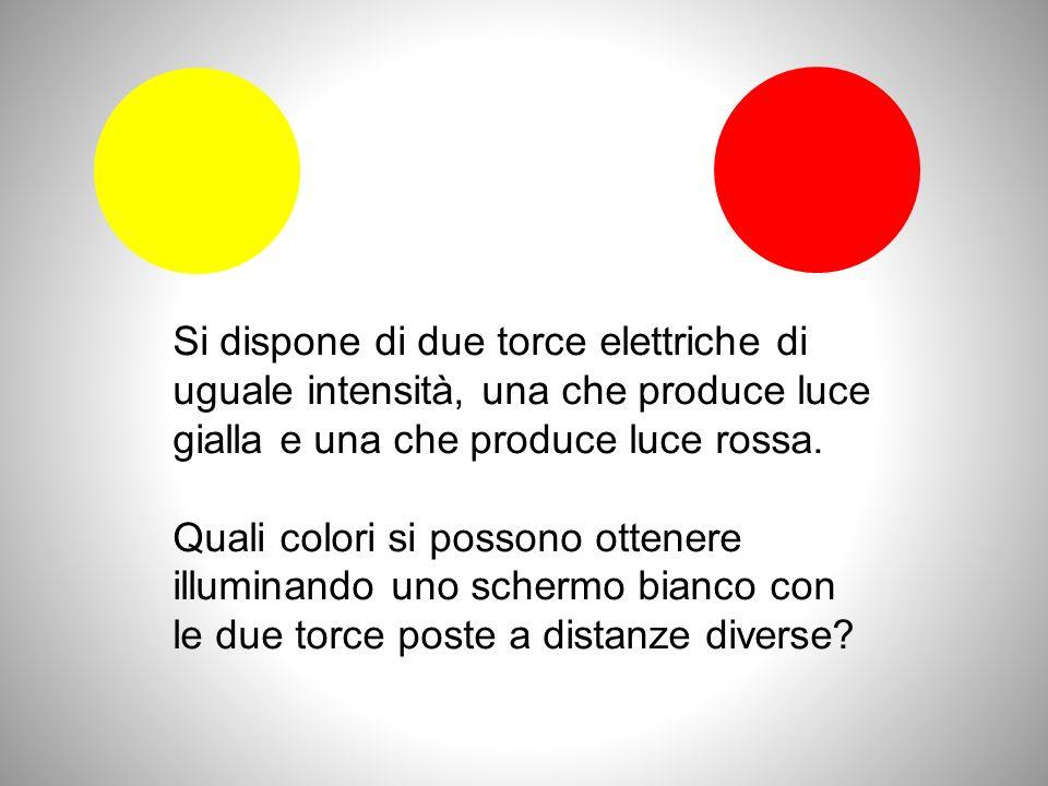 Si dispone di due torce elettriche di uguale intensità, una che produce luce gialla e una che produce luce rossa. Quali colori si possono ottenere ill