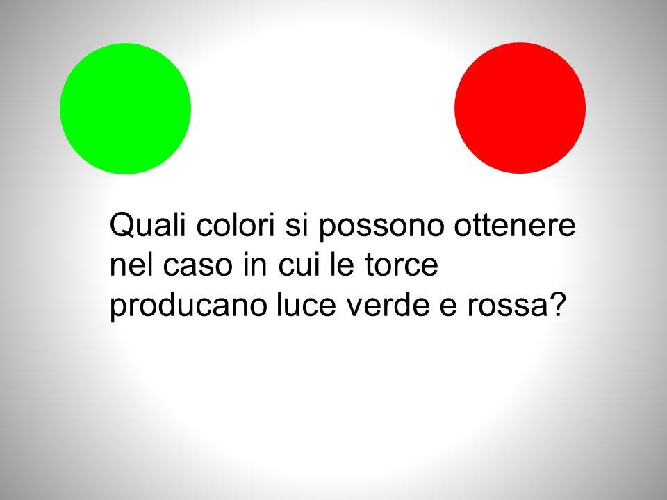 Quali colori si possono ottenere nel caso in cui le torce producano luce verde e rossa?