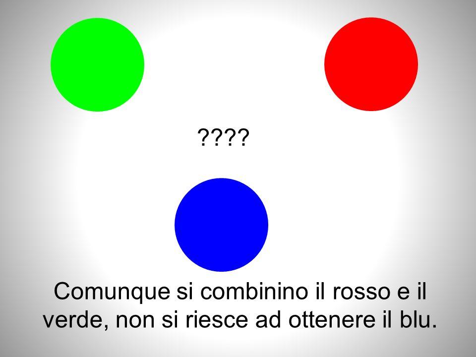 Se le torce cono blu e rossa, che colori si possono ottenere?