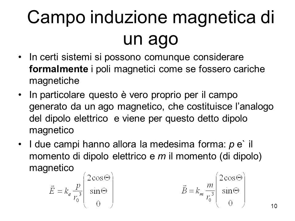 Campo induzione magnetica di un ago In certi sistemi si possono comunque considerare formalmente i poli magnetici come se fossero cariche magnetiche I