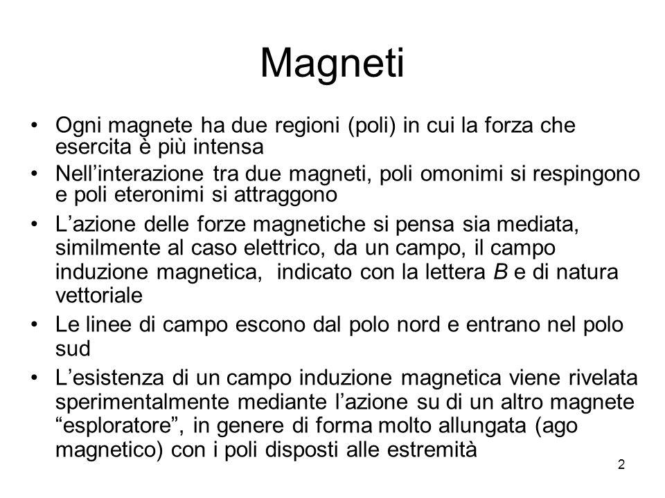 Magneti Ogni magnete ha due regioni (poli) in cui la forza che esercita è più intensa Nellinterazione tra due magneti, poli omonimi si respingono e po