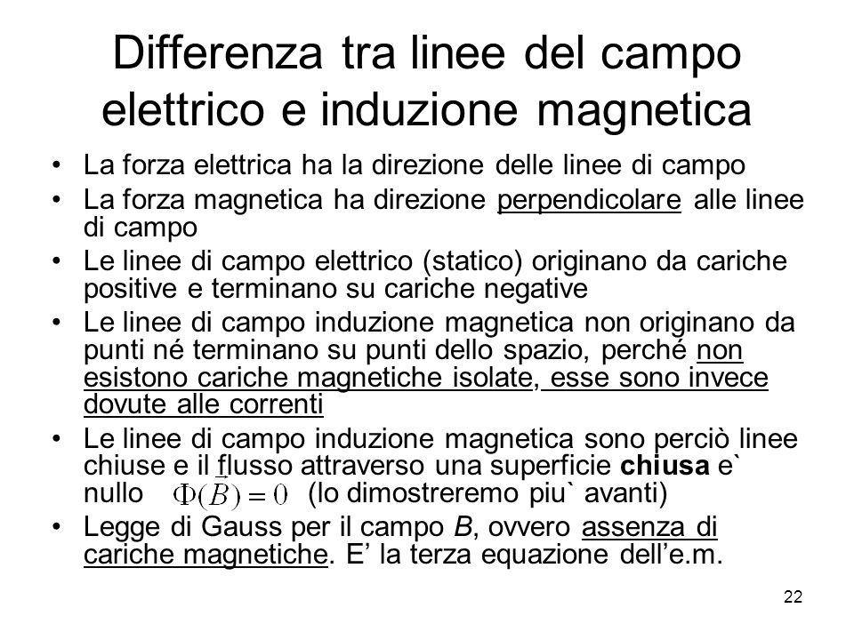 Differenza tra linee del campo elettrico e induzione magnetica La forza elettrica ha la direzione delle linee di campo La forza magnetica ha direzione