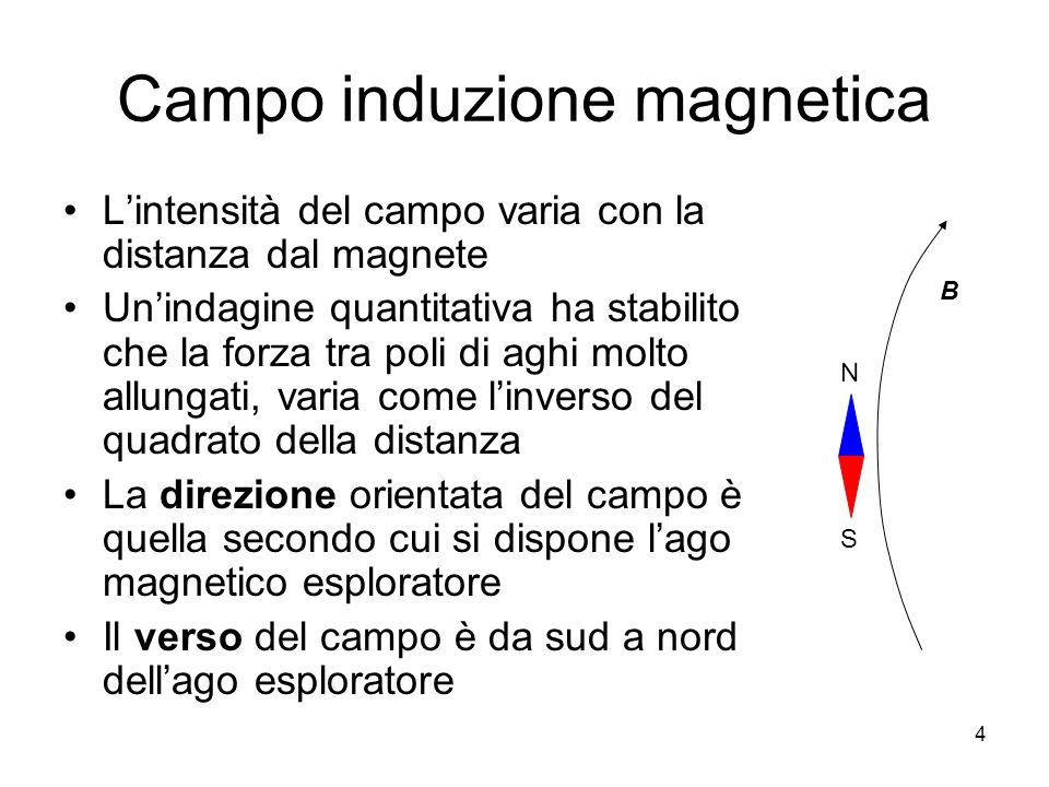Campo induzione magnetica Lintensità del campo varia con la distanza dal magnete Unindagine quantitativa ha stabilito che la forza tra poli di aghi mo