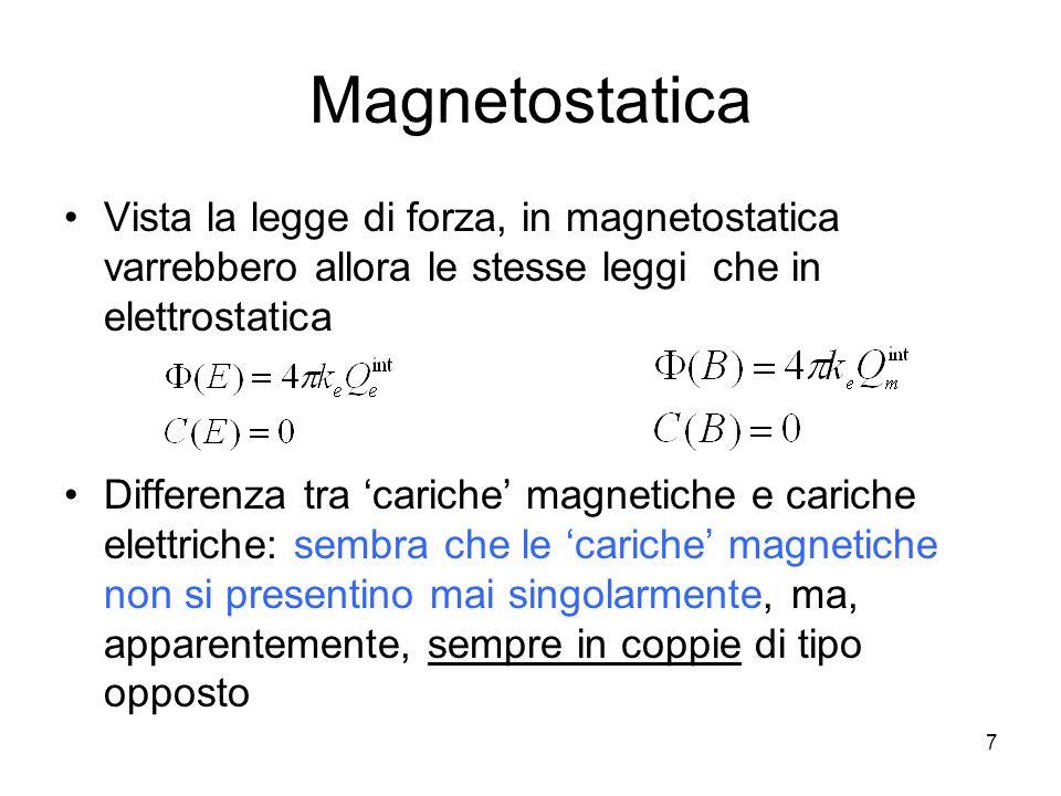 Magnetostatica Vista la legge di forza, in magnetostatica varrebbero allora le stesse leggi che in elettrostatica Differenza tra cariche magnetiche e