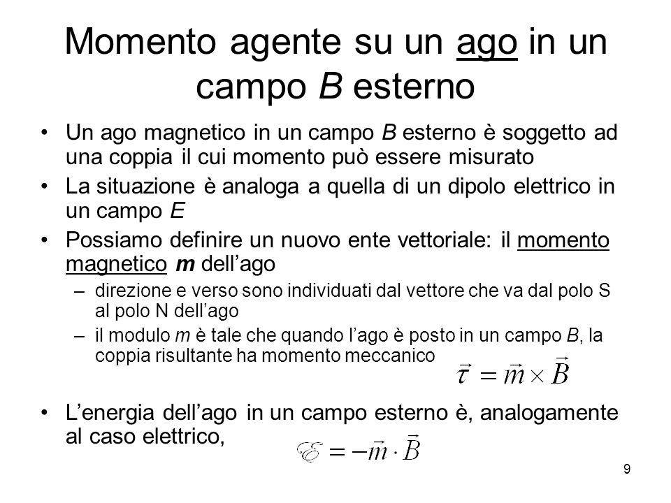 9 Momento agente su un ago in un campo B esterno Un ago magnetico in un campo B esterno è soggetto ad una coppia il cui momento può essere misurato La